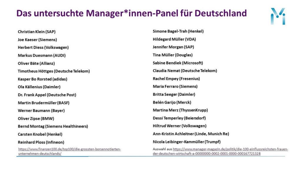 Manager*innen Panel für Deutschland